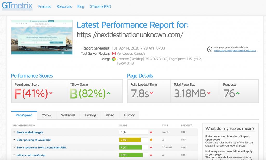 GTmetrix Site Speed Score BEFORE Site Speed Optimization